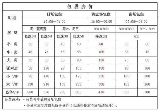钱柜歌库_大连KTV 价格一览表_新浪大连_新浪网